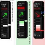 ドラゴン・ストラテジーFXの「3種の神器」を詳しく検証!