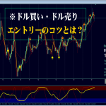 【特集】ドル買い ・ドル売りのエントリータイミングは?