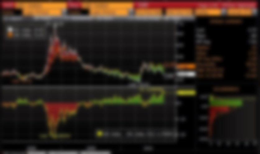 FOMC(3月22日)リアルトレード実践報告!~GBPJPYで勝負!